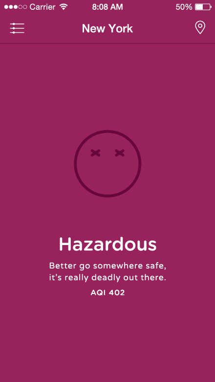 Airbient project - Hazardous air quality